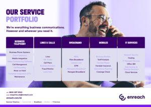 Our Service Portfolio